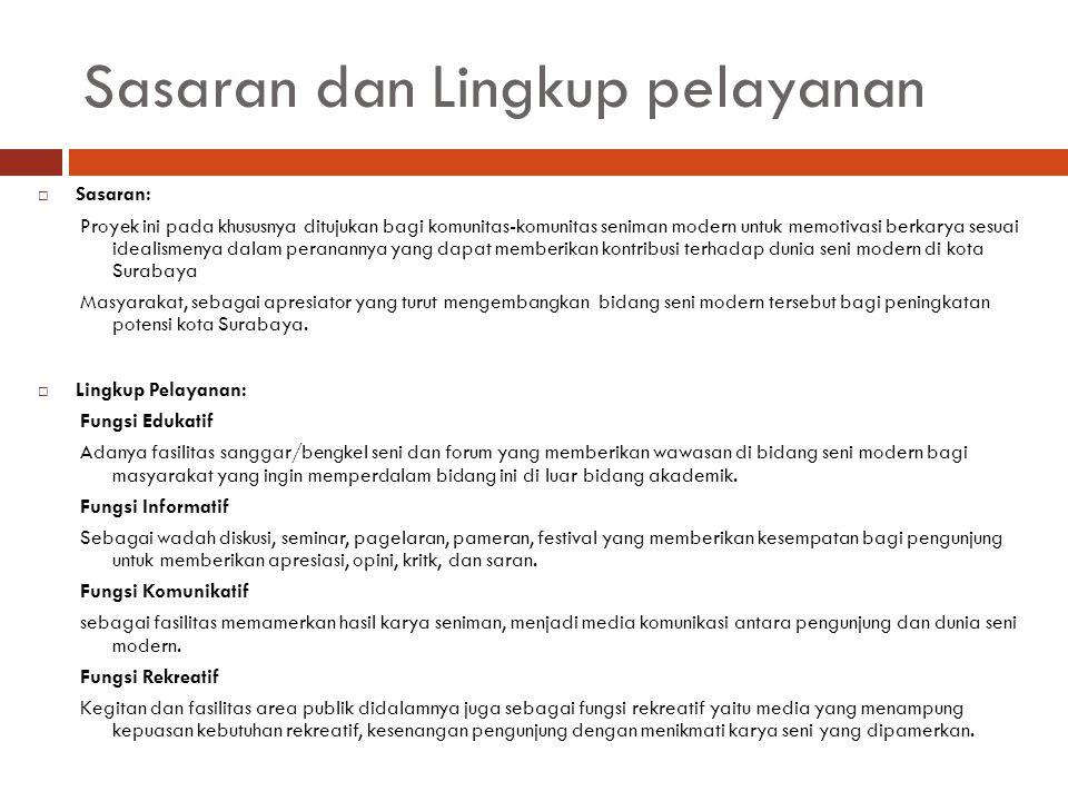 Sasaran dan Lingkup pelayanan  Sasaran: Proyek ini pada khususnya ditujukan bagi komunitas-komunitas seniman modern untuk memotivasi berkarya sesuai