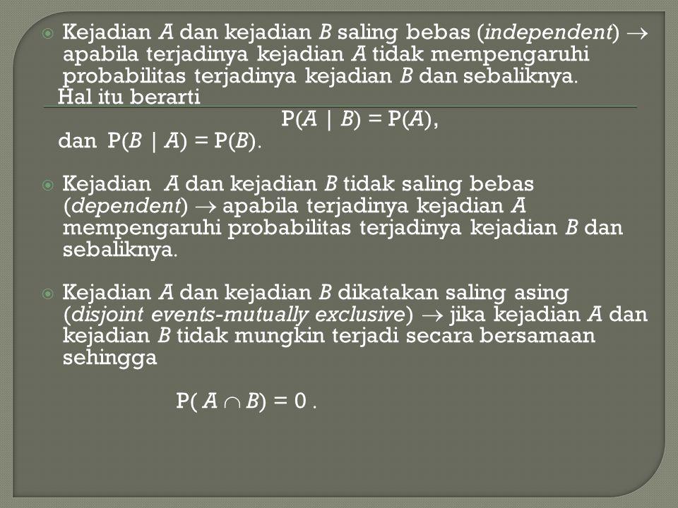  Kejadian A dan kejadian B saling bebas (independent)  apabila terjadinya kejadian A tidak mempengaruhi probabilitas terjadinya kejadian B dan sebal