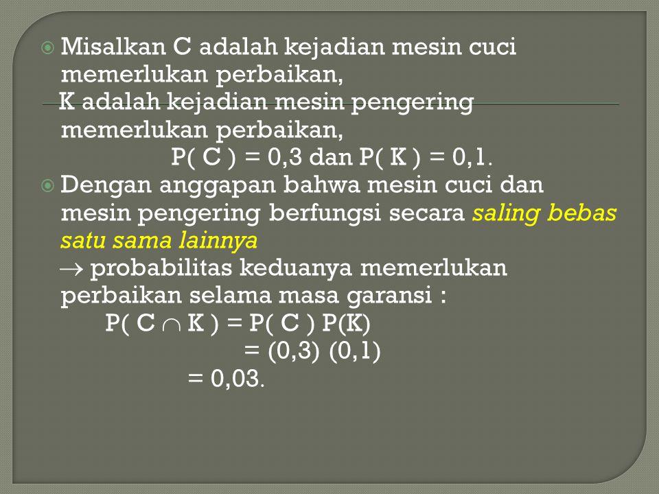  Misalkan C adalah kejadian mesin cuci memerlukan perbaikan, K adalah kejadian mesin pengering memerlukan perbaikan, P( C ) = 0,3 dan P( K ) = 0,1 