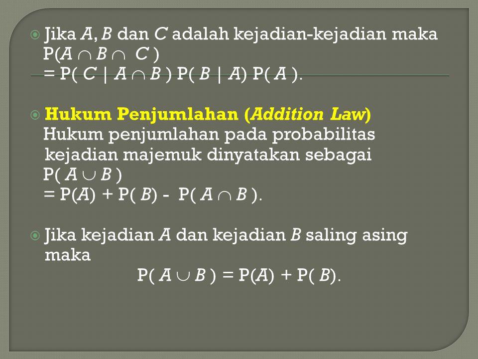  Jika A, B dan C adalah kejadian-kejadian maka P(A  B  C ) = P( C | A  B ) P( B | A) P( A )   Hukum Penjumlahan (Addition Law) Hukum penjumlahan