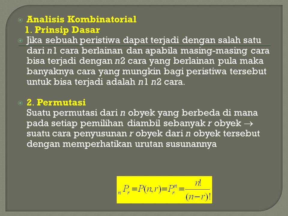  Analisis Kombinatorial 1  Prinsip Dasar  Jika sebuah peristiwa dapat terjadi dengan salah satu dari n1 cara berlainan dan apabila masing-masing ca