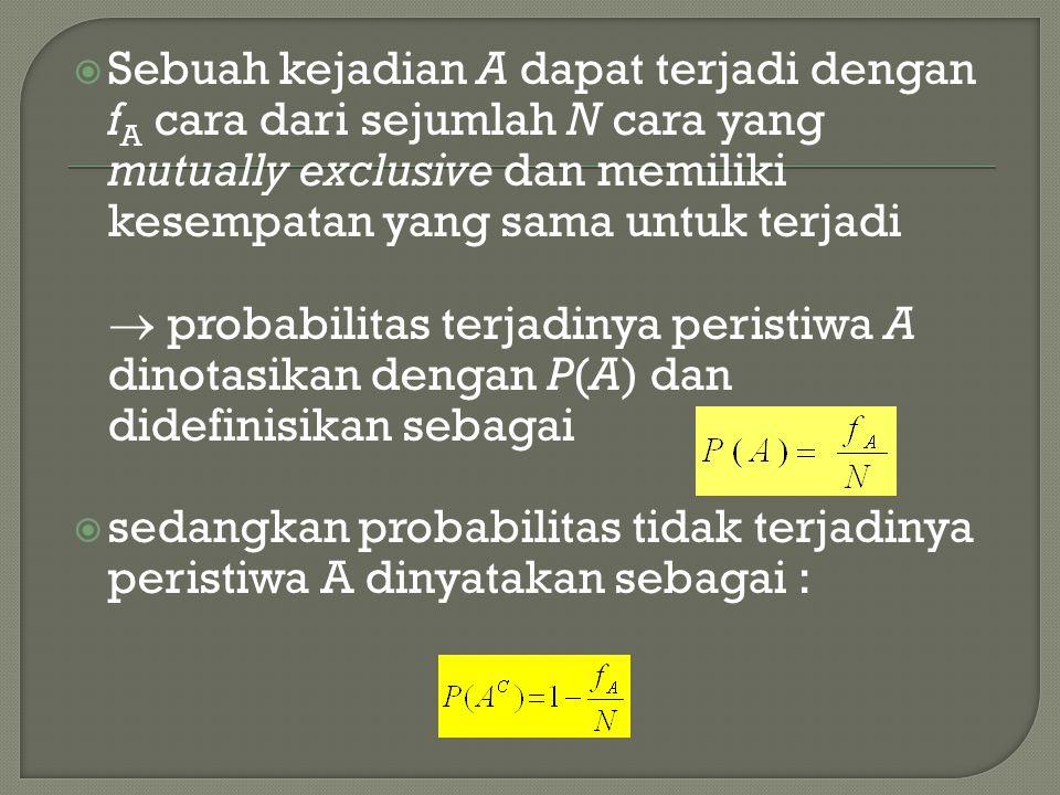  Sebuah kejadian A dapat terjadi dengan f A cara dari sejumlah N cara yang mutually exclusive dan memiliki kesempatan yang sama untuk terjadi  proba
