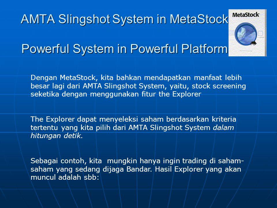 AMTA Slingshot System in MetaStock Powerful System in Powerful Platform Dengan MetaStock, kita bahkan mendapatkan manfaat lebih besar lagi dari AMTA S