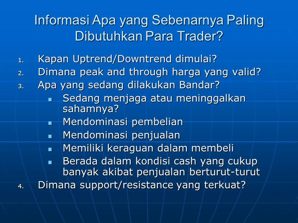 Informasi Apa yang Sebenarnya Paling Dibutuhkan Para Trader? 1. Kapan Uptrend/Downtrend dimulai? 2. Dimana peak and through harga yang valid? 3. Apa y