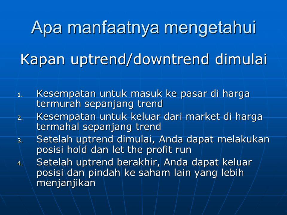 Apa manfaatnya mengetahui Kapan uptrend/downtrend dimulai 1. Kesempatan untuk masuk ke pasar di harga termurah sepanjang trend 2. Kesempatan untuk kel