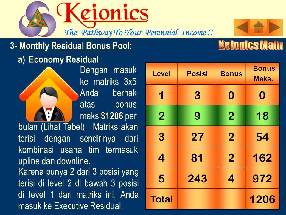 3- Monthly Residual Pool : Bonus ini diperuntukkan bagi anggota yang serius mencari income karir bulanan.