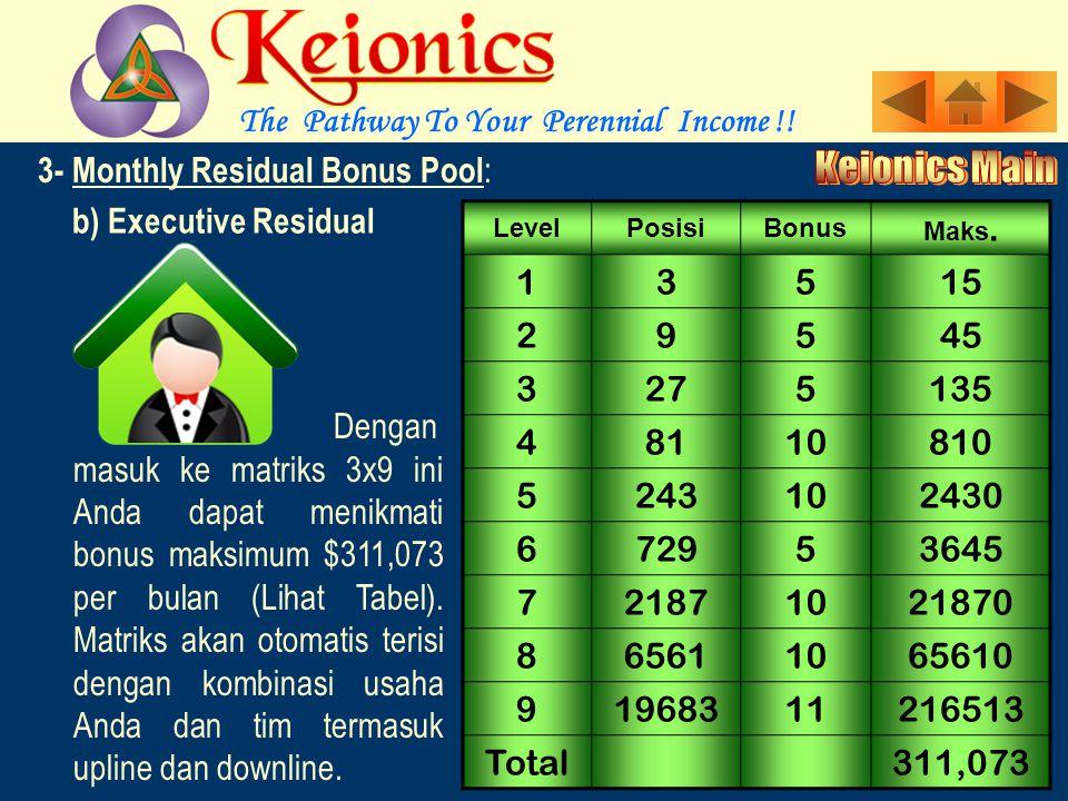 3- Monthly Residual Bonus Pool : a)Economy Residual : LevelPosisiBonus Maks.