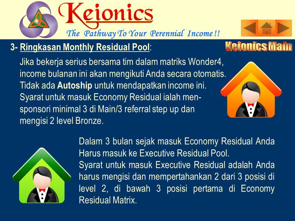 3- Monthly Residual Bonus Pool : b) Executive Residual LevelPosisiBonus Maks.