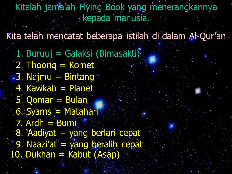 """Betapa banyak istilah """"ASTRONOMI"""" di dalam Al-Qur'an yang sampai detik ini kita tidak tahu maknanya. Sebut saja :""""Buruuj"""", surat Al-Buruuj, surat ke 8"""