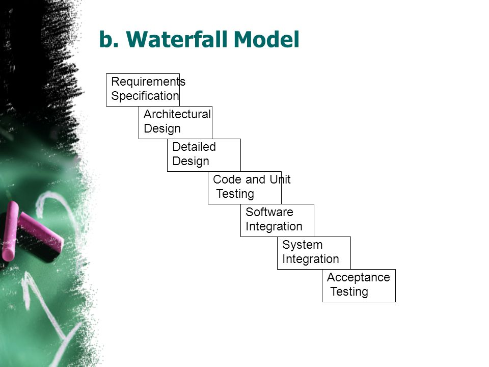 b. Waterfall Model Requirements Specification Architectural Design Detailed Design Code and Unit Testing Software Integration System Integration Accep