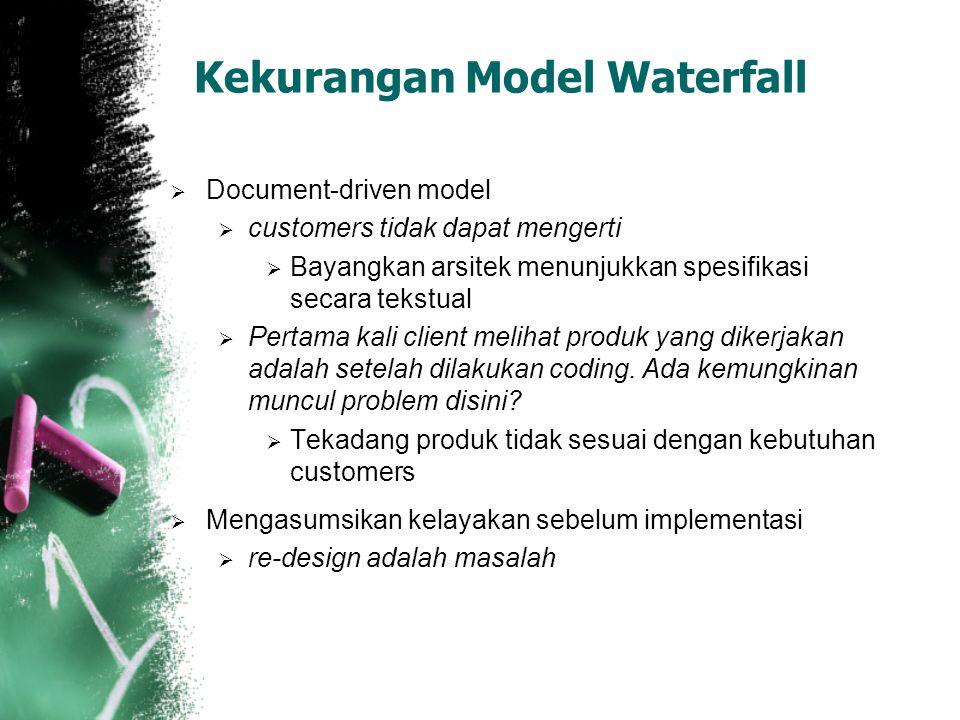  Document-driven model  customers tidak dapat mengerti  Bayangkan arsitek menunjukkan spesifikasi secara tekstual  Pertama kali client melihat produk yang dikerjakan adalah setelah dilakukan coding.