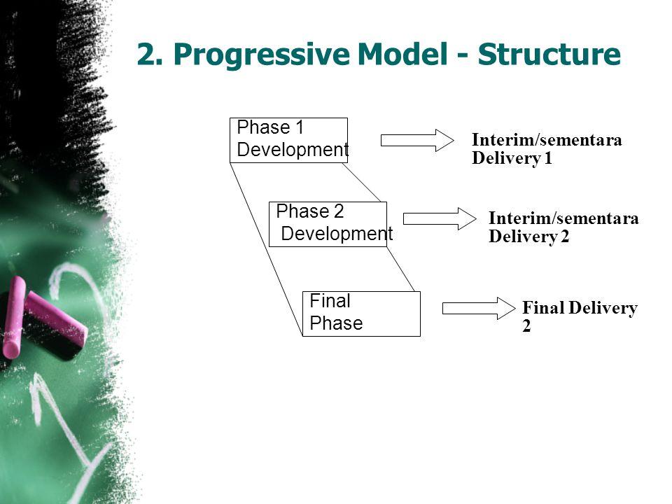 2. Progressive Model - Structure Phase 1 Development Phase 2 Development Final Phase Interim/sementara Delivery 1 Interim/sementara Delivery 2 Final D