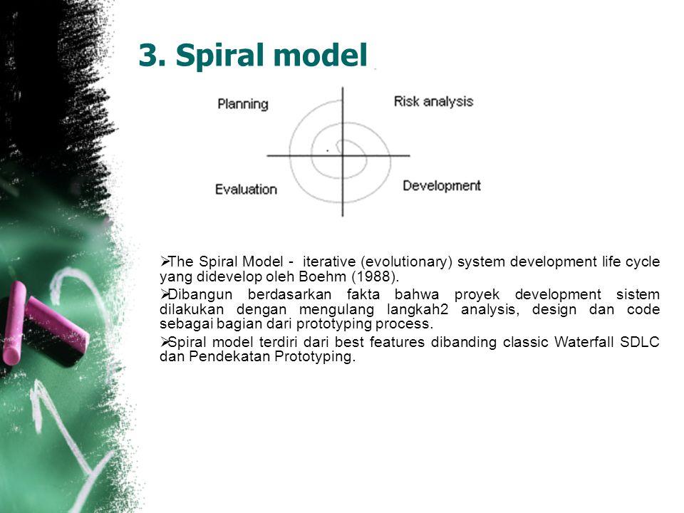 3. Spiral model  The Spiral Model - iterative (evolutionary) system development life cycle yang didevelop oleh Boehm (1988).  Dibangun berdasarkan f