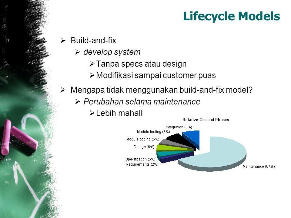 Lifecycle Models  Build-and-fix  develop system  Tanpa specs atau design  Modifikasi sampai customer puas  Mengapa tidak menggunakan build-and-fix model.