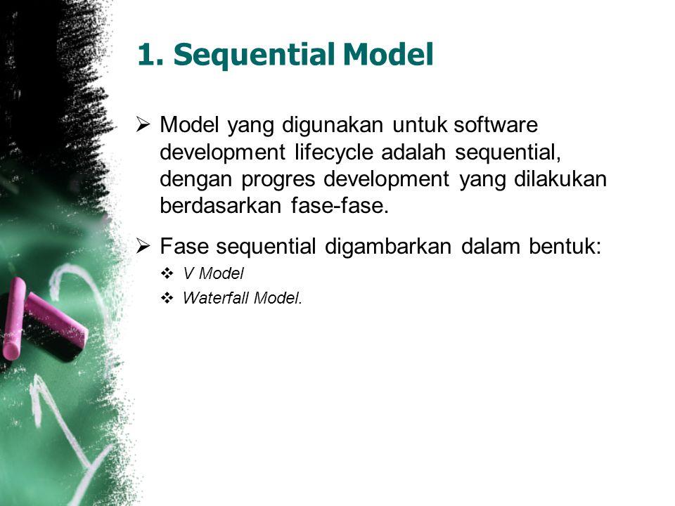  Model yang digunakan untuk software development lifecycle adalah sequential, dengan progres development yang dilakukan berdasarkan fase-fase.  Fase