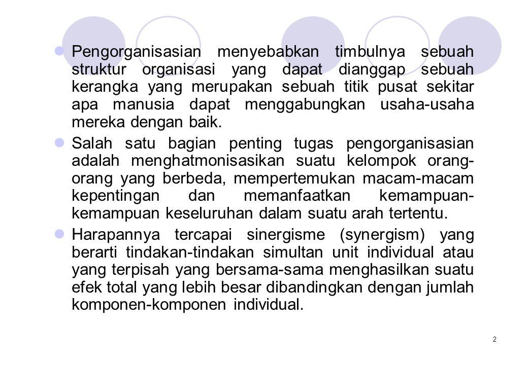 3 4 komponen dasar Organisasi : 1)Pekerjaan yang dibagi-bagi 2)Orang-orang yang digunakan untuk melaksanakan pekerjaan yang dibagi-bagi 3)Lingkungan di mana pekerjaan dilaksanakan 4)Adanya hubungan antar orang-orang di dalam sebuah kelompok kerja dan juga hubungan antara kelompok kerja satu dengan kelompok kerja yang lain Proses Pengorganisasian : 1)Pembagian kerja dalam organisasi 2)Pengkombinasian secara logis ke dalam departemen-departemen 3)Pendelegasian wewenang 4)Penetapan koordinasi dan sistem pengawasan 3.2.