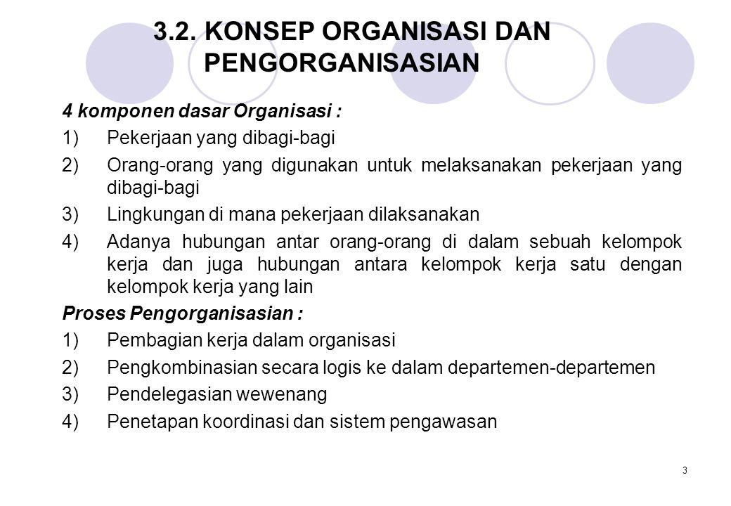 4 Prinsip-prinsip Organisasi 1)Harus mempunyai tujuan 2)Adanya hirarki 3)Kesatuan perintah 4)Pelimpahan/pendelegasian wewenang 5)Pertanggungjawaban 6)Pembagian pekerjaan 7)Jenjang/rentang pengendalian 8)Fungsional 9)Pemisahan 10)Keseimbangan 11)Fleksibilitas  ENAM UNSUR UTAMA untuk merancang struktur organisasi; spesialisasi kerja, departementalisasi, rantai komando, rentang kendali, sentralisasi dan desentralisasi, formalisasi.