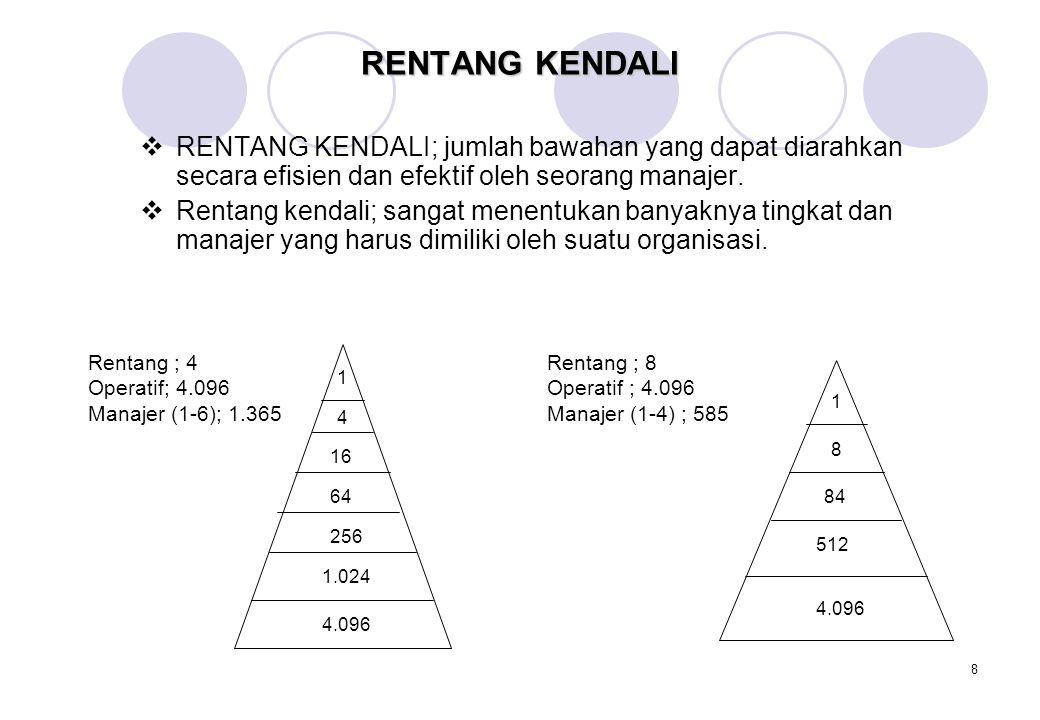 19 ORGANISASI VIRTUAL KELOMPOKEKSEKUTIF PERUSAHAAN KONSULTASI LITBANG YG INDEPENDEN AGEN PERIKLANAN WAKIL PENJUALAN BERKOMISI PABRIK DI INDONESIA