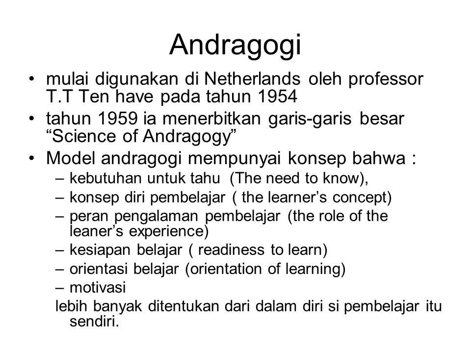 "Andragogi •mulai digunakan di Netherlands oleh professor T.T Ten have pada tahun 1954 •tahun 1959 ia menerbitkan garis-garis besar ""Science of Andrago"