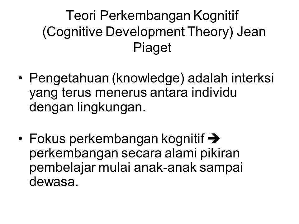 Teori Perkembangan Kognitif (Cognitive Development Theory) Jean Piaget •Pengetahuan (knowledge) adalah interksi yang terus menerus antara individu den