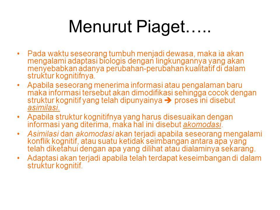 Menurut Piaget….. •Pada waktu seseorang tumbuh menjadi dewasa, maka ia akan mengalami adaptasi biologis dengan lingkungannya yang akan menyebabkan ada