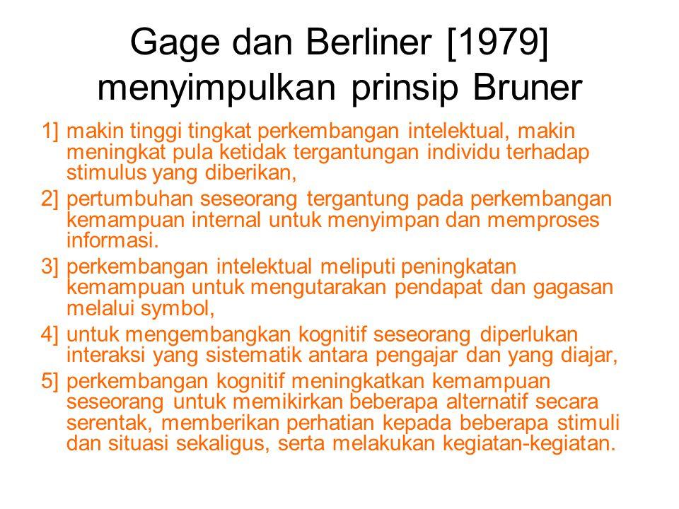 Gage dan Berliner [1979] menyimpulkan prinsip Bruner 1]makin tinggi tingkat perkembangan intelektual, makin meningkat pula ketidak tergantungan indivi