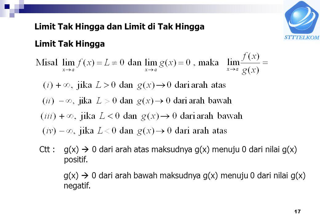 17 Limit Tak Hingga dan Limit di Tak Hingga Limit Tak Hingga Ctt : g(x)  0 dari arah atas maksudnya g(x) menuju 0 dari nilai g(x) positif.