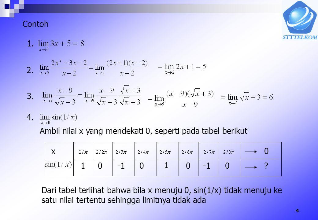 4 Contoh 1. 2. 3. 4. Ambil nilai x yang mendekati 0, seperti pada tabel berikut x 100 1 0 0 0 ? Dari tabel terlihat bahwa bila x menuju 0, sin(1/x) ti