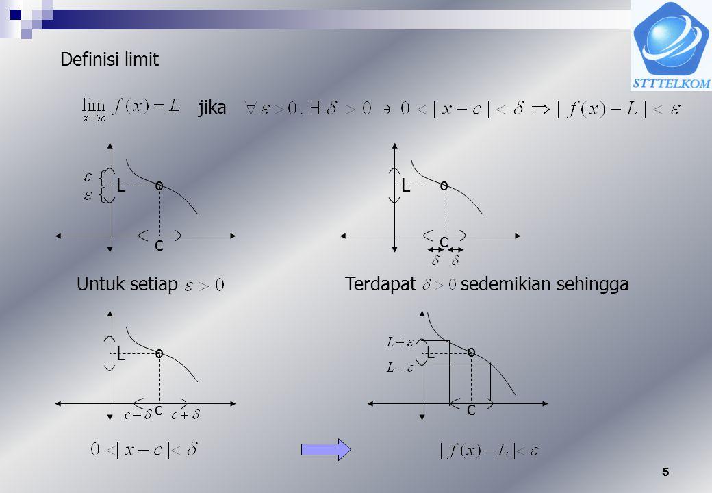 6 Limit Kiri dan Limit Kanan cx Jika x menuju c dari arah kiri (dari arah bilangan yang lebih kecil dari c, limit disebut limit kiri, Jika x menuju c dari arah kanan (dari arah bilangan yang lebih besar dari c, limit disebut limit kanan, c x Hubungan antara limit dengan limit sepihak(kiri/kanan) notasi Jikamaka tidak ada