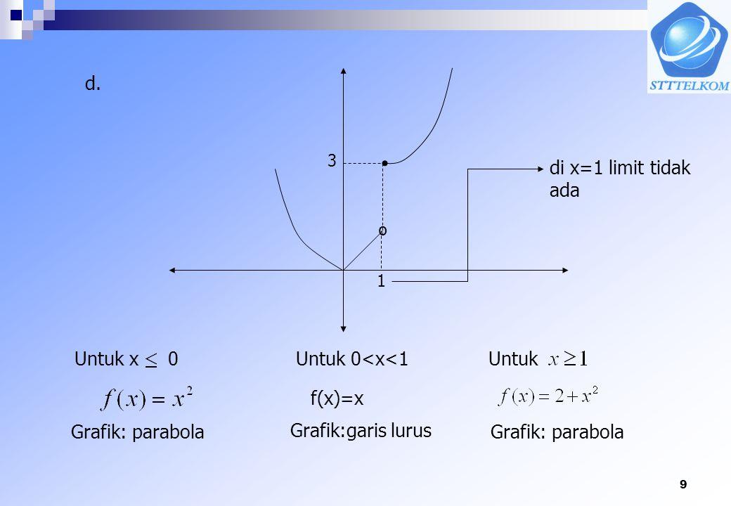 9 d. Untuk x 0 Grafik: parabola Untuk 0<x<1 f(x)=x Grafik:garis lurus Untuk Grafik: parabola 1 3 º di x=1 limit tidak ada