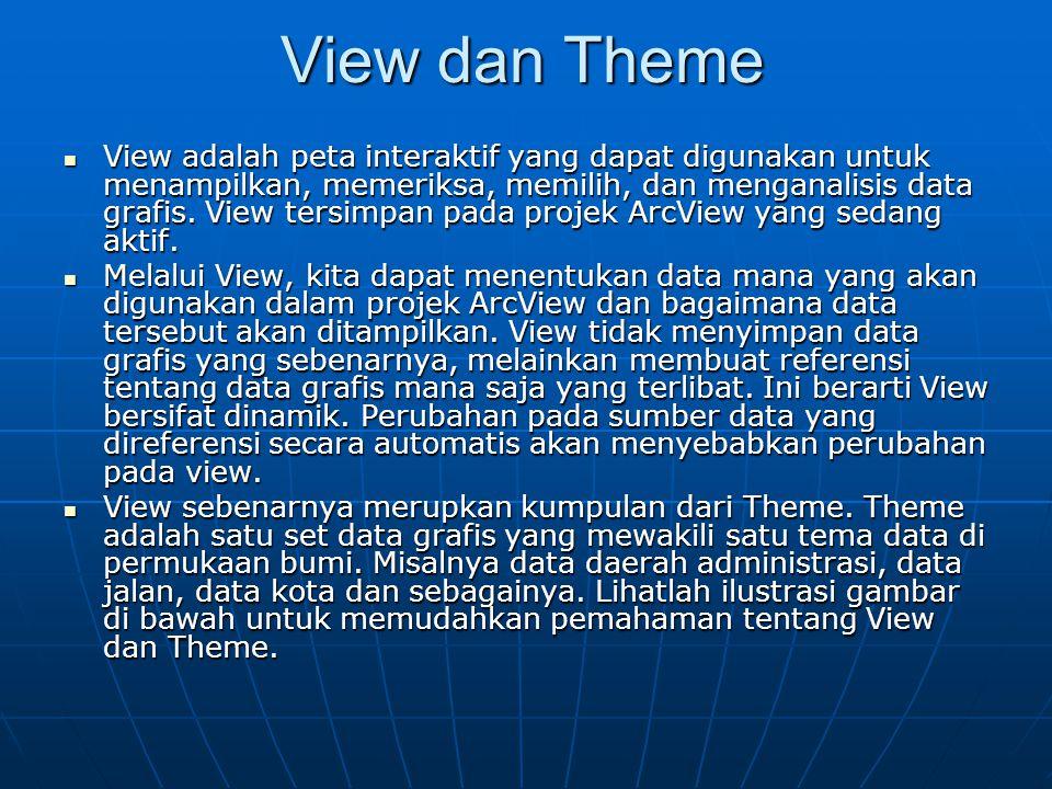 View dan Theme  View adalah peta interaktif yang dapat digunakan untuk menampilkan, memeriksa, memilih, dan menganalisis data grafis.