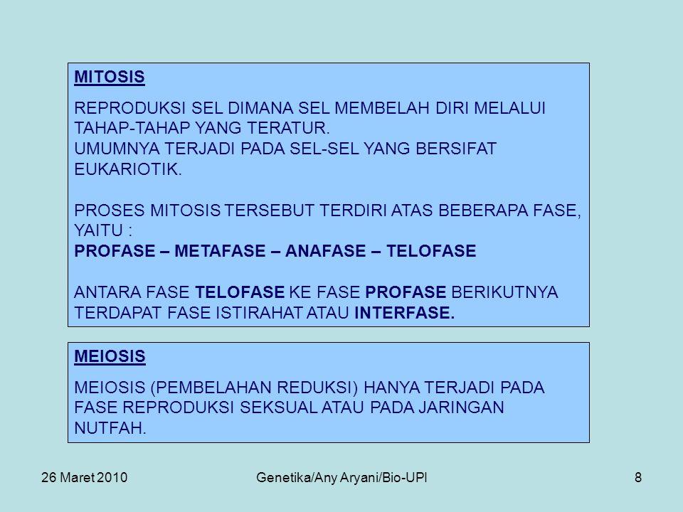 26 Maret 2010Genetika/Any Aryani/Bio-UPI8 MITOSIS REPRODUKSI SEL DIMANA SEL MEMBELAH DIRI MELALUI TAHAP-TAHAP YANG TERATUR.