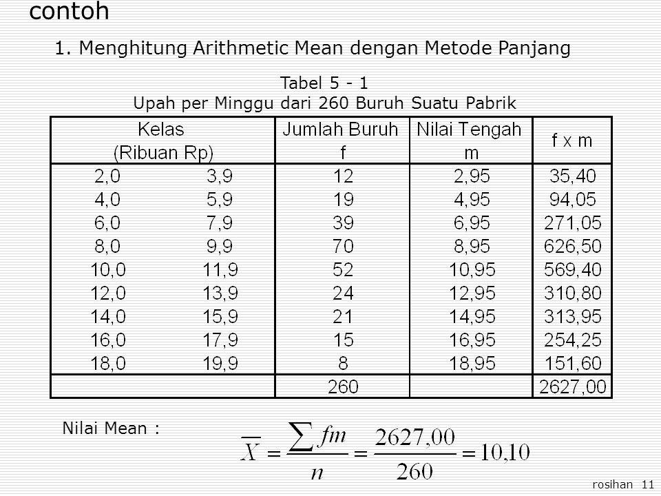 rosihan 11 contoh 1.Menghitung Arithmetic Mean dengan Metode Panjang Tabel 5 - 1 Upah per Minggu dari 260 Buruh Suatu Pabrik Nilai Mean :