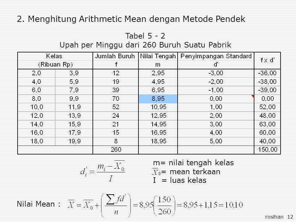 rosihan 12 2.Menghitung Arithmetic Mean dengan Metode Pendek Tabel 5 - 2 Upah per Minggu dari 260 Buruh Suatu Pabrik Nilai Mean : m= nilai tengah kela