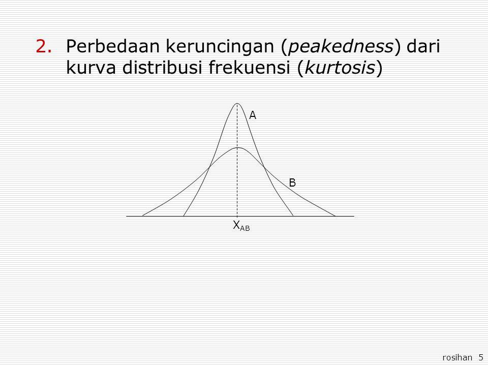 rosihan 5 2.Perbedaan keruncingan (peakedness) dari kurva distribusi frekuensi (kurtosis) A B X AB