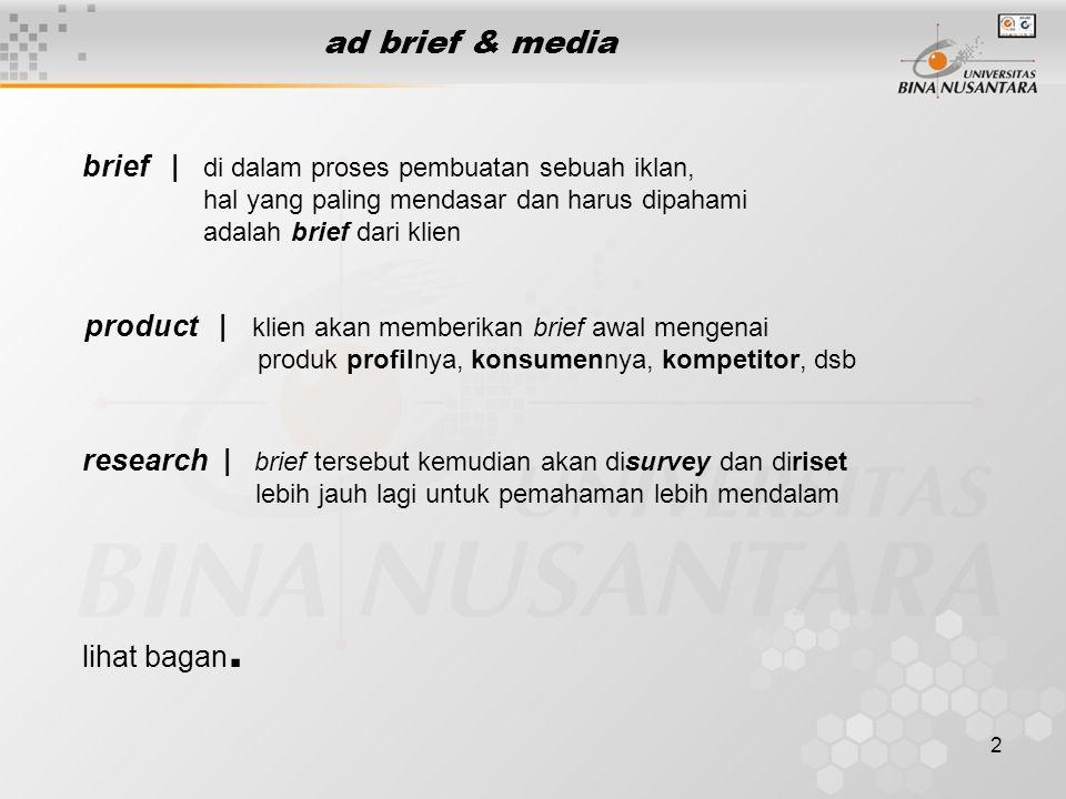 3 ad brief & media clientad brief comm.