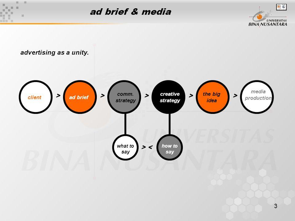 14 ad brief & media strategi media.
