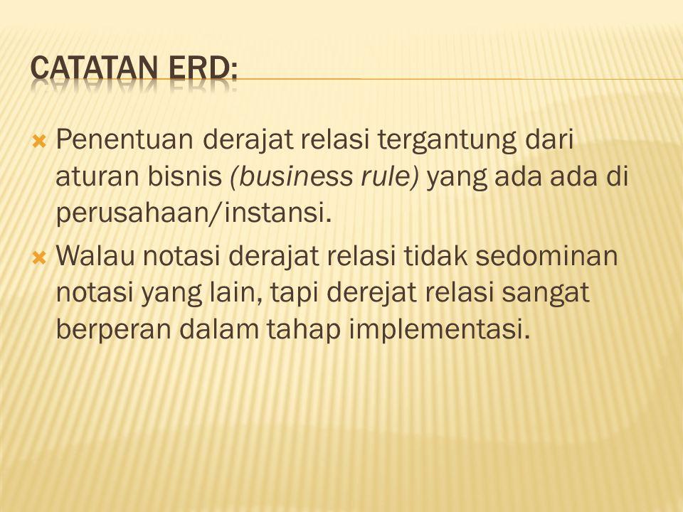  Penentuan derajat relasi tergantung dari aturan bisnis (business rule) yang ada ada di perusahaan/instansi.  Walau notasi derajat relasi tidak sedo