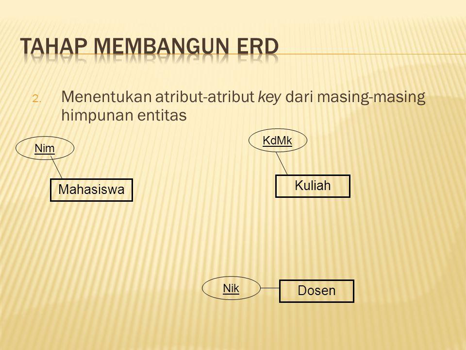 2. Menentukan atribut-atribut key dari masing-masing himpunan entitas Mahasiswa Kuliah Dosen Nim KdMk Nik