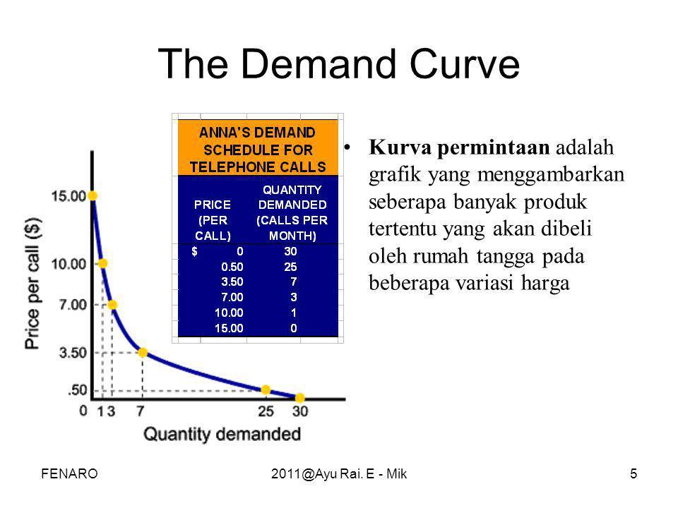6 The Law of Demand •Hukum permintaan menyatakan hubungan negatif atau terbalik antara harga dan kuantitas yang diminta •This means that demand curves slope downward.