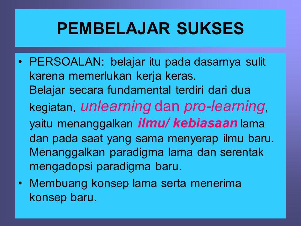 PEMBELAJAR SUKSES •PERSOALAN: belajar itu pada dasarnya sulit karena memerlukan kerja keras. Belajar secara fundamental terdiri dari dua kegiatan, unl