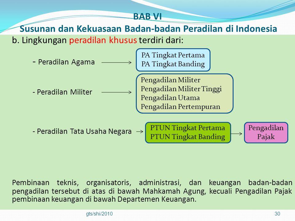 BAB VI Susunan dan Kekuasaan Badan-badan Peradilan di Indonesia b. Lingkungan peradilan khusus terdiri dari: - Peradilan Agama - Peradilan Militer - P