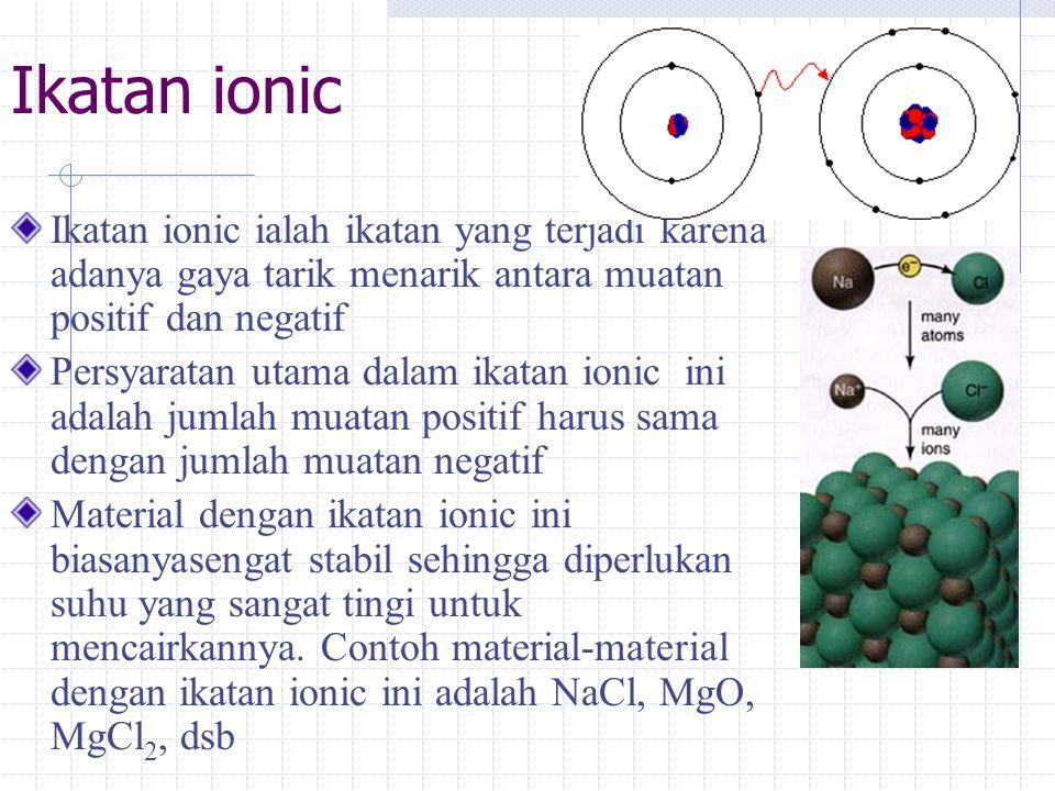 Ikatan ionic Ikatan ionic ialah ikatan yang terjadi karena adanya gaya tarik menarik antara muatan positif dan negatif Persyaratan utama dalam ikatan ionic ini adalah jumlah muatan positif harus sama dengan jumlah muatan negatif Material dengan ikatan ionic ini biasanyasengat stabil sehingga diperlukan suhu yang sangat tingi untuk mencairkannya.