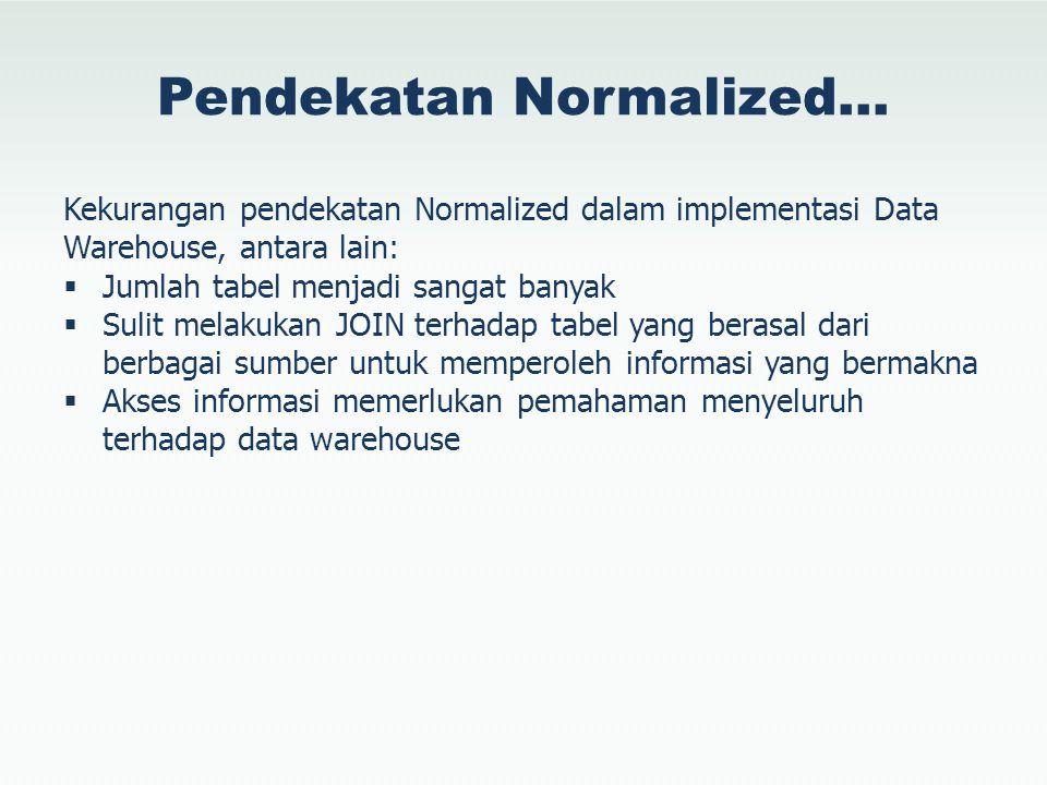 Pendekatan Normalized… Kekurangan pendekatan Normalized dalam implementasi Data Warehouse, antara lain:  Jumlah tabel menjadi sangat banyak  Sulit m