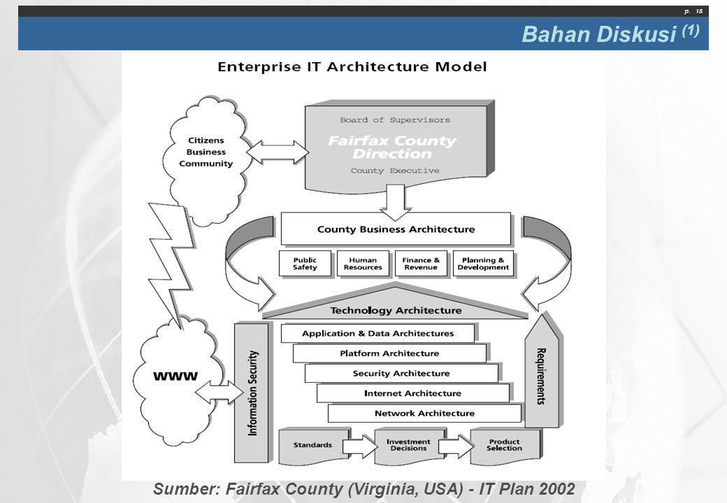 p. 18 Sumber: Fairfax County (Virginia, USA) - IT Plan 2002 Bahan Diskusi (1)