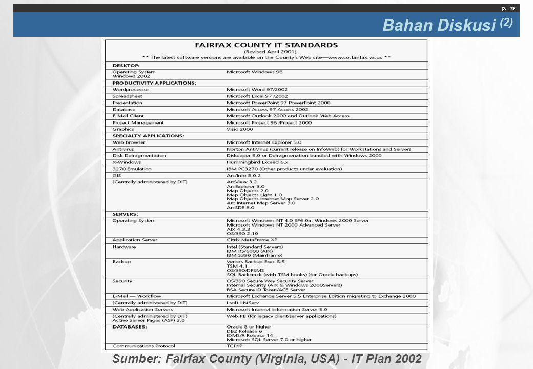 p. 19 Bahan Diskusi (2) Sumber: Fairfax County (Virginia, USA) - IT Plan 2002