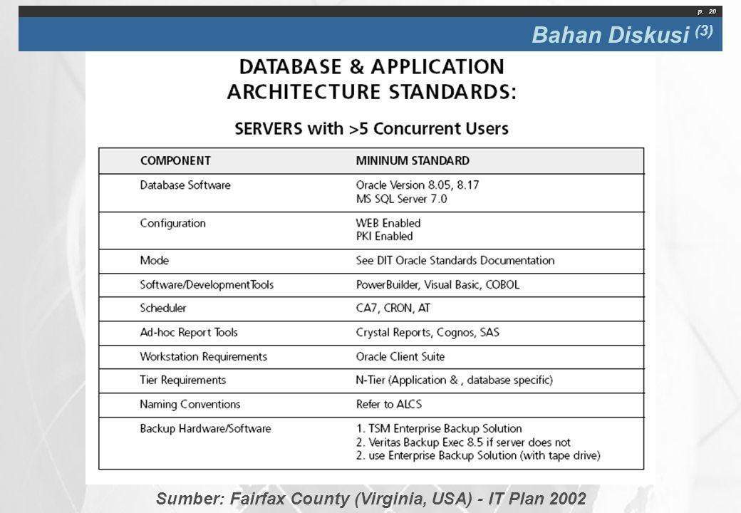 p. 20 Bahan Diskusi (3) Sumber: Fairfax County (Virginia, USA) - IT Plan 2002