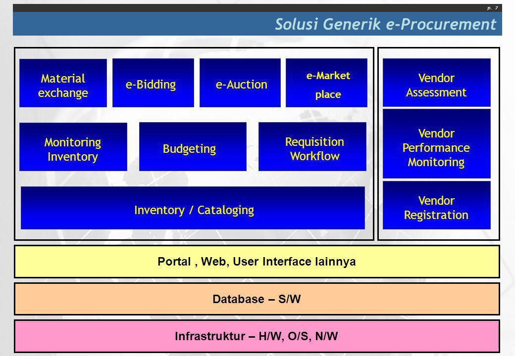 p. 7 Solusi Generik e-Procurement Portal, Web, User Interface lainnya Database – S/W Inventory / Cataloging Material exchange e-Biddinge-Auction Monit
