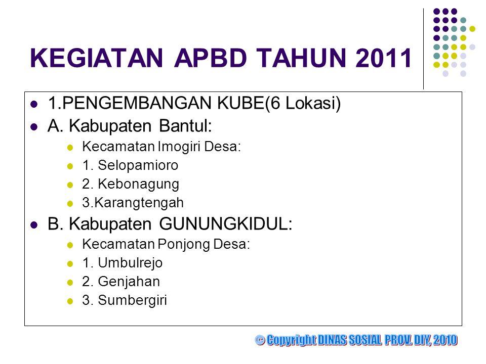 KEGIATAN APBD TAHUN 2011  1.PENGEMBANGAN KUBE(6 Lokasi)  A. Kabupaten Bantul:  Kecamatan Imogiri Desa:  1. Selopamioro  2. Kebonagung  3.Karangt