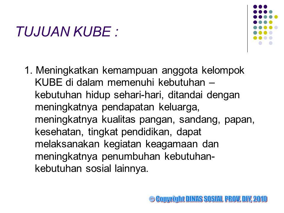 LOKASI DAN JUMLAH SASARAN KUBE PENUMBUHAN TAHUN 2011 KAB.